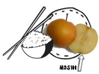 Les sushis sucrés